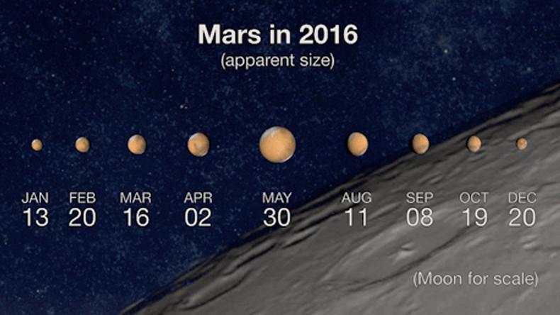 Как найти планеты на небе в 2018