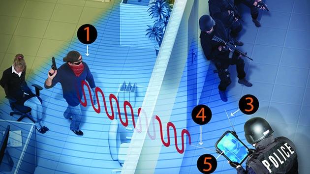 Inventan un radar Wi Fi que 've' a través de las paredes