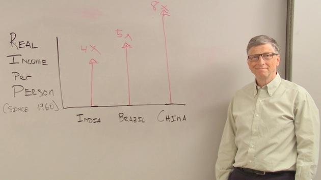 Bill y Melinda Gates explican 9 razones por las que el mundo es ahora mejor que nunca