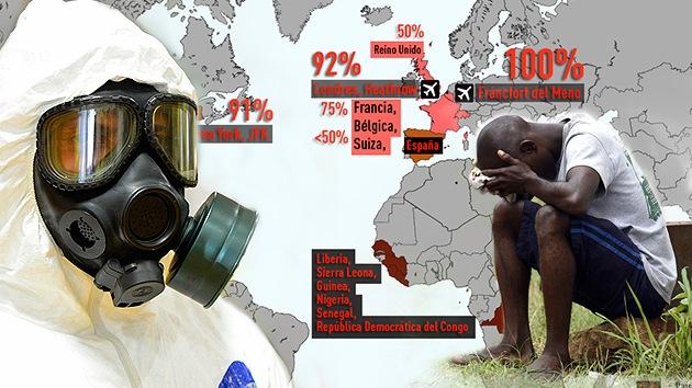 Mapa interactivo del ébola: las potenciales vías de propagación del virus