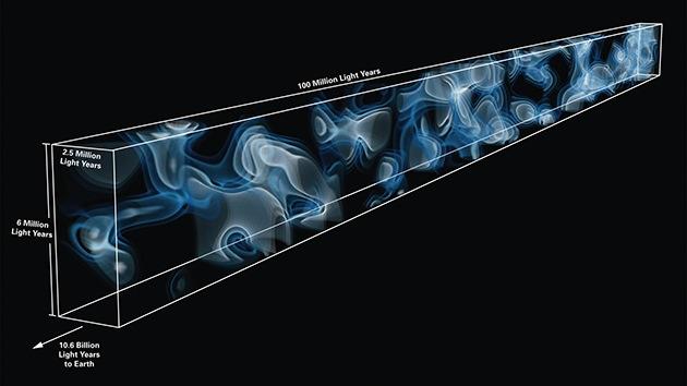 Astrónomos crean el primer mapa en 3D del Universo oculto