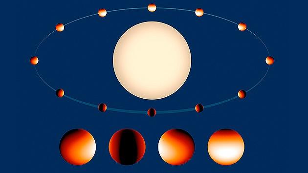Publican mapa detallado de la temperatura y el vapor de agua de un exoplaneta