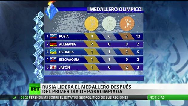 Rusia lidera el medallero tras primera jornada de los Juegos Paralímpicos de Sochi