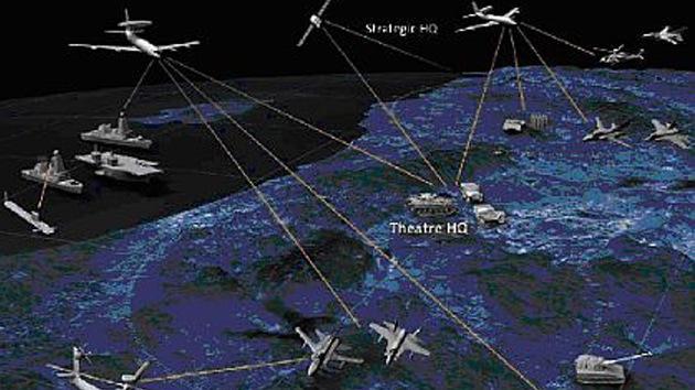 DARPA planea desarrollar redes inalámbricas militares de 100 gigabits por segundo