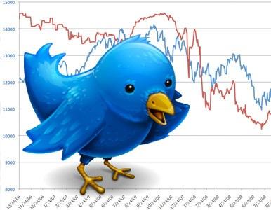 El estado de ánimo en Twitter predice cotizaciones bursátiles