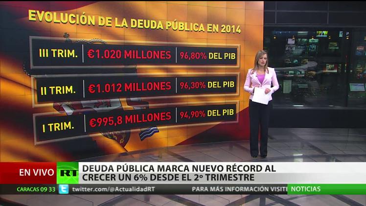 El mapa de la deuda pública de España