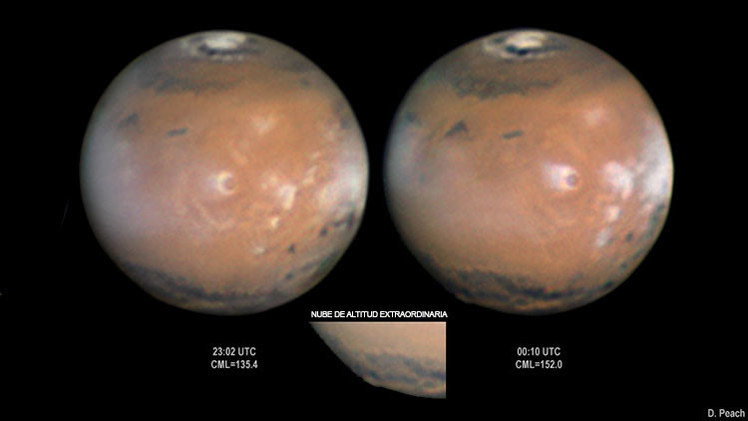 Imágenes de Marte tomadas entre el 14 y el 15 de marzo de 2012