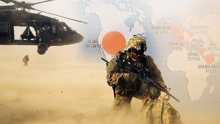 Infografía: EE.UU. gasta en su ejército cuatro veces más que Rusia y que China juntas