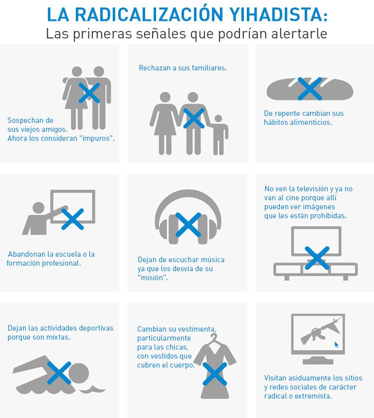 Infografía: 9 señales absurdas de que uno podría ser un yihadista, según el Gobierno francés