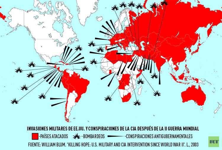 Invasiones militares de EE.UU. y conspiraciones de la CIA