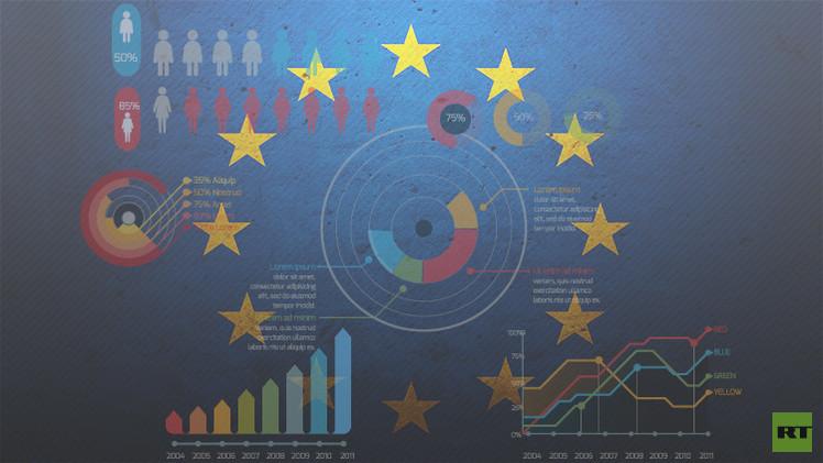 11 mapas y gráficos sobre los países europeos que le sorprenderán