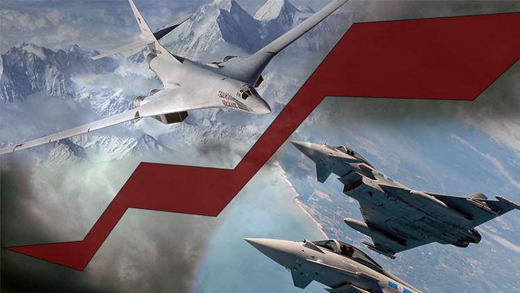 El bombardero ruso Tu-160M contra el caza británico Typhoon