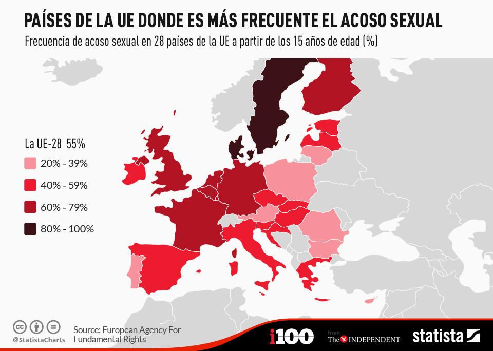 Las mujeres suecas son las que corren más riesgo de ser acosadas sexualmente