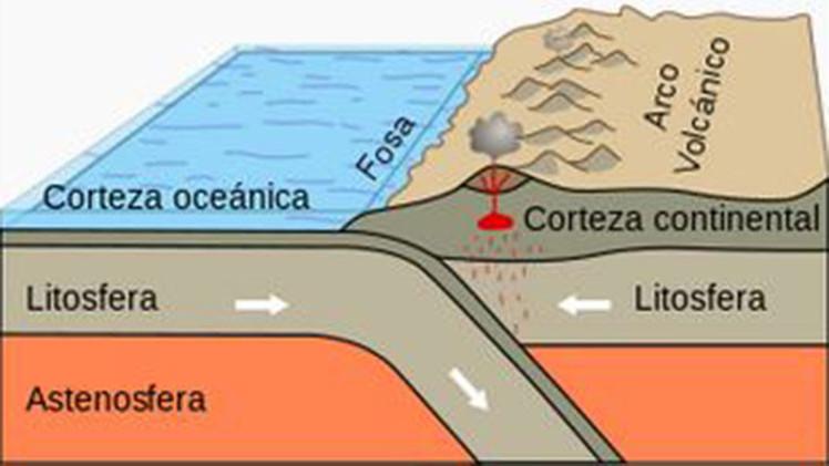 Estructura geológica