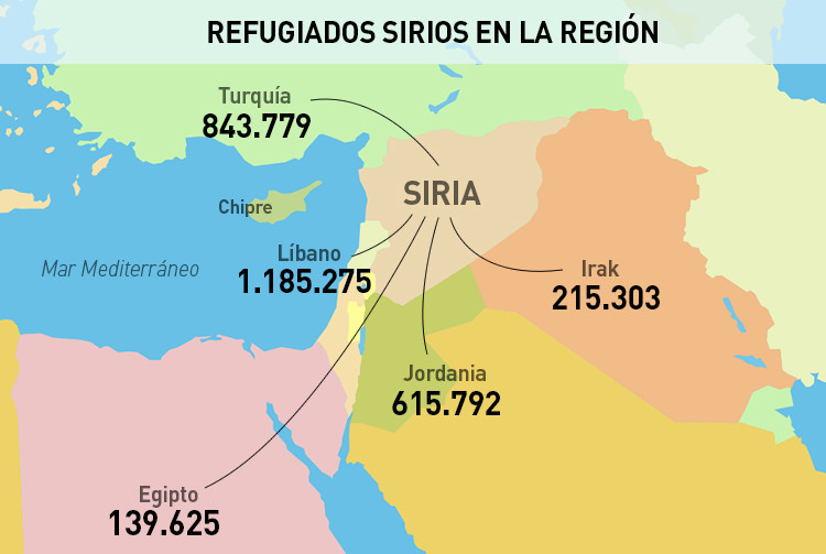 Crisis de refugiados sirios