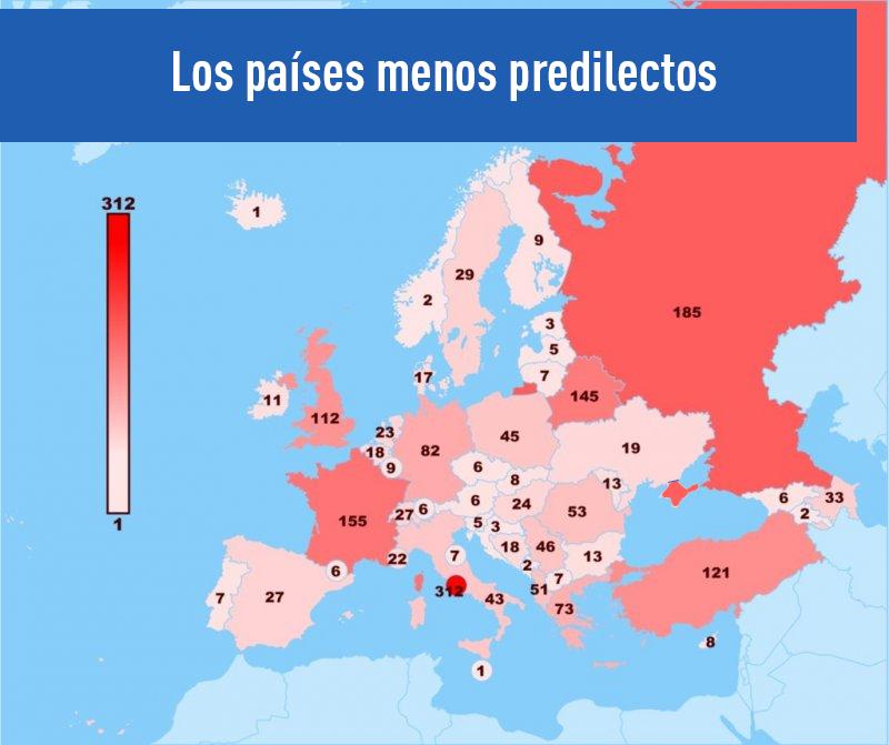 Los países menos predilectos