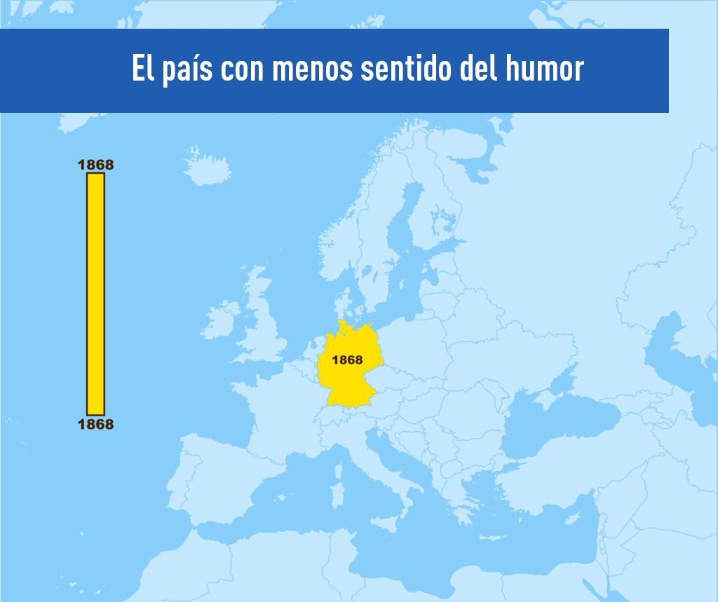 El país con menos sentido del humor