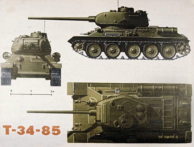 Los Tanques Más Conocidos De La Urss Durante La Gran Guerra Patria Rt