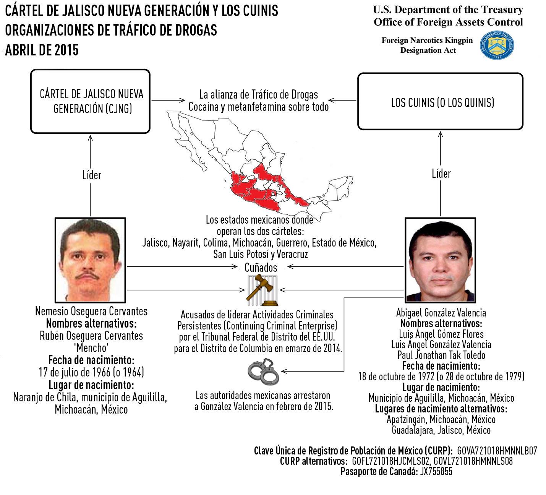 ¿Cuál es el nuevo cártel mexicano que atemoriza al Gobierno de EE.UU.?