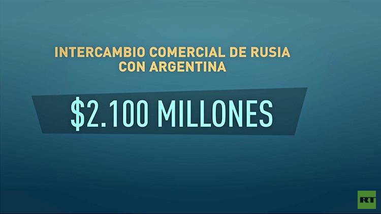 intercambio comercial entre Rusia y Argentina