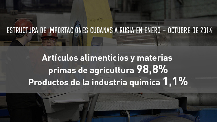 Estructua de importaciones cubanas a Rusia en enero - octubre de 2014