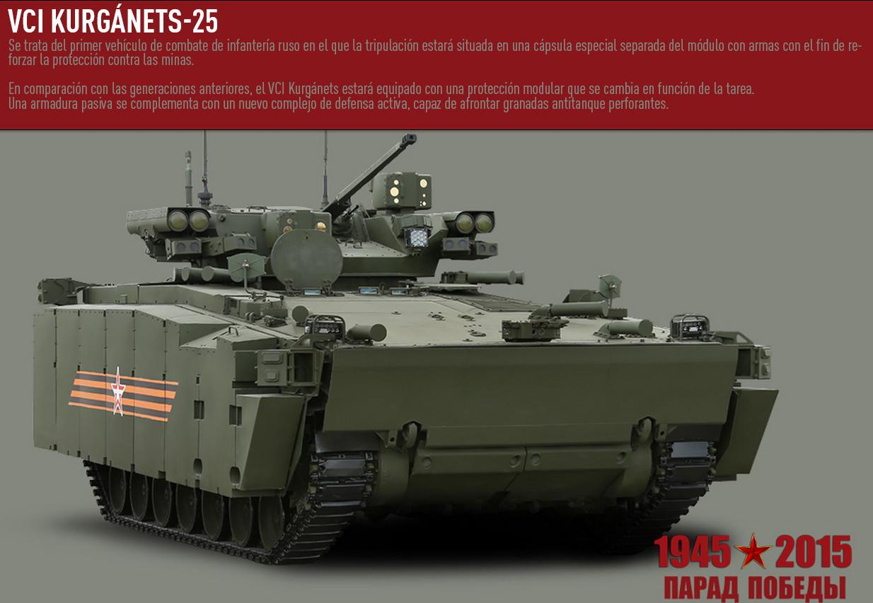 VCI Kurgánets-25