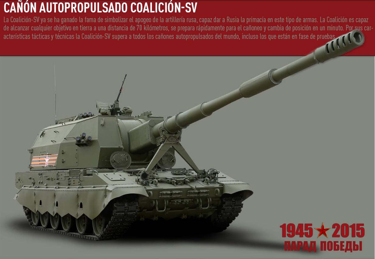 Cañón-autopropulsado-Coalición-SV