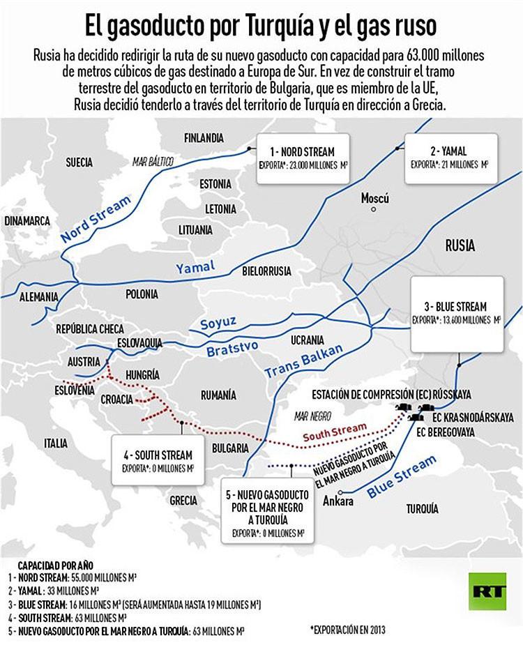 """""""Las protestas en Macedonia estarían relacionadas con su rechazo a sancionar a Rusia"""""""