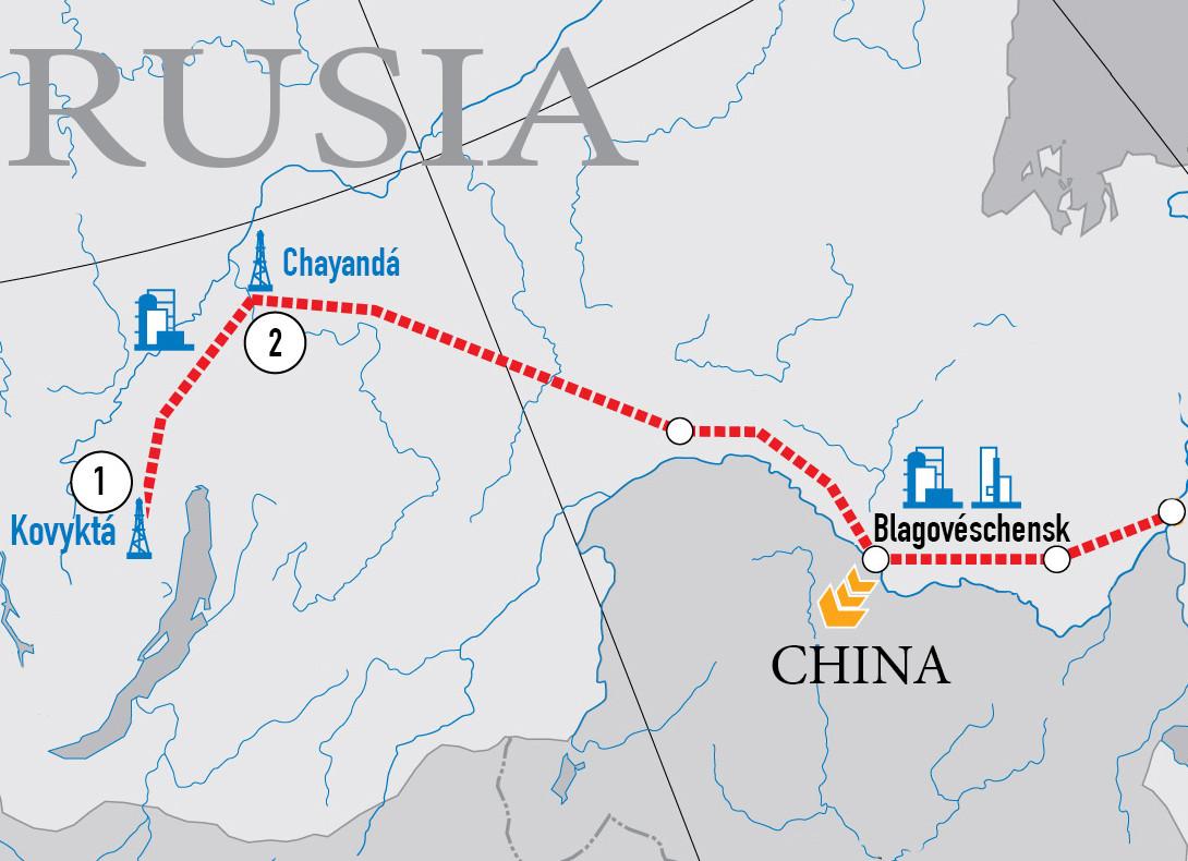 China empieza a construir la continuación del gasoducto Fuerza de Siberia