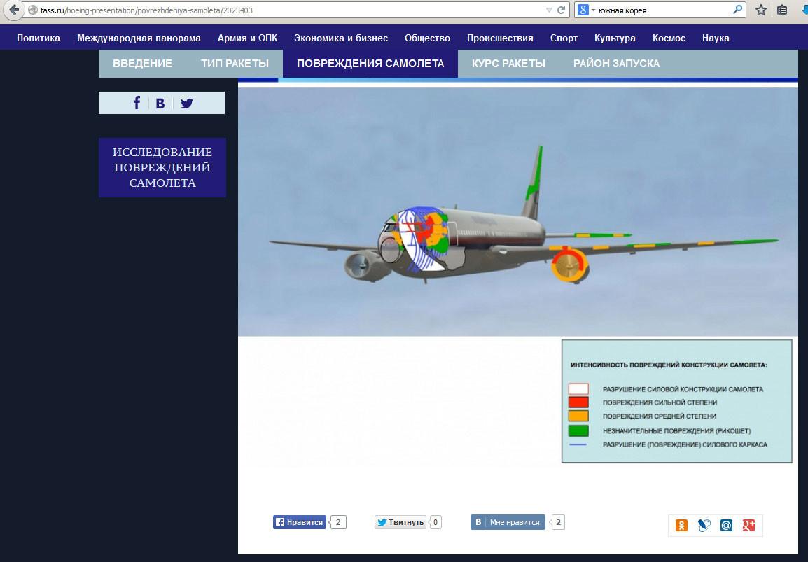 Captura de pantalla de tass.ru