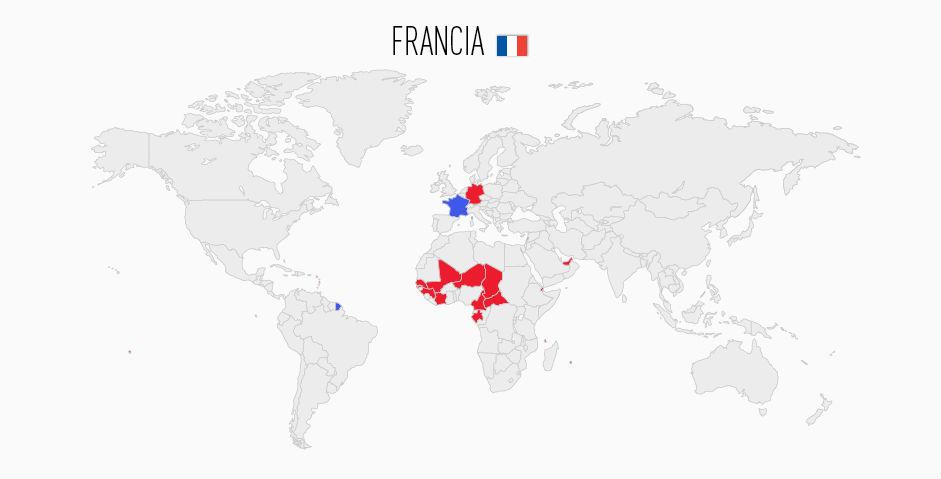 Francia