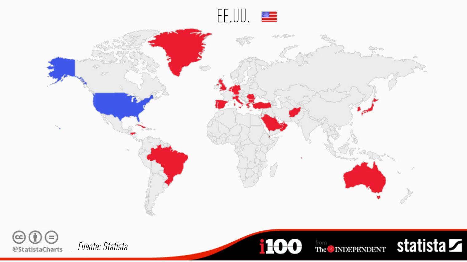 (Megapost)-Poderio militar de diferentes paises del mundo