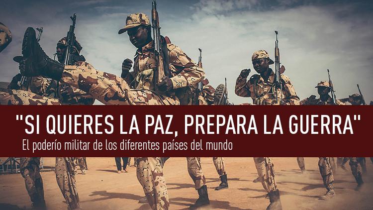 """""""Si quieres la paz, prepara la guerra"""":  El poderío militar de los diferentes países del mundo"""