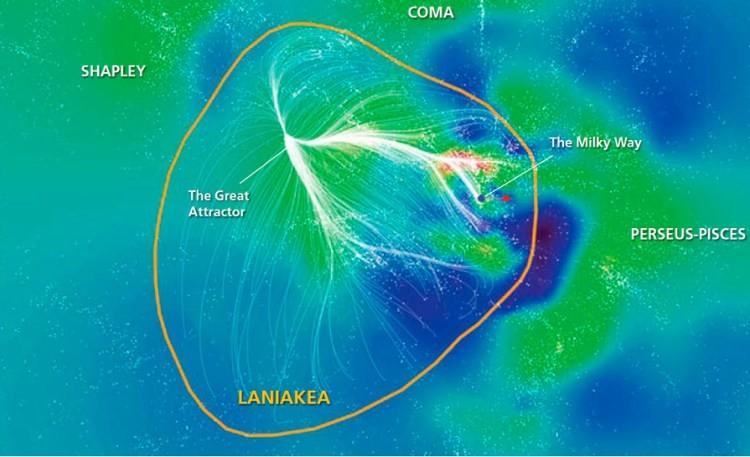El supercúmulo de galaxias Laniakea
