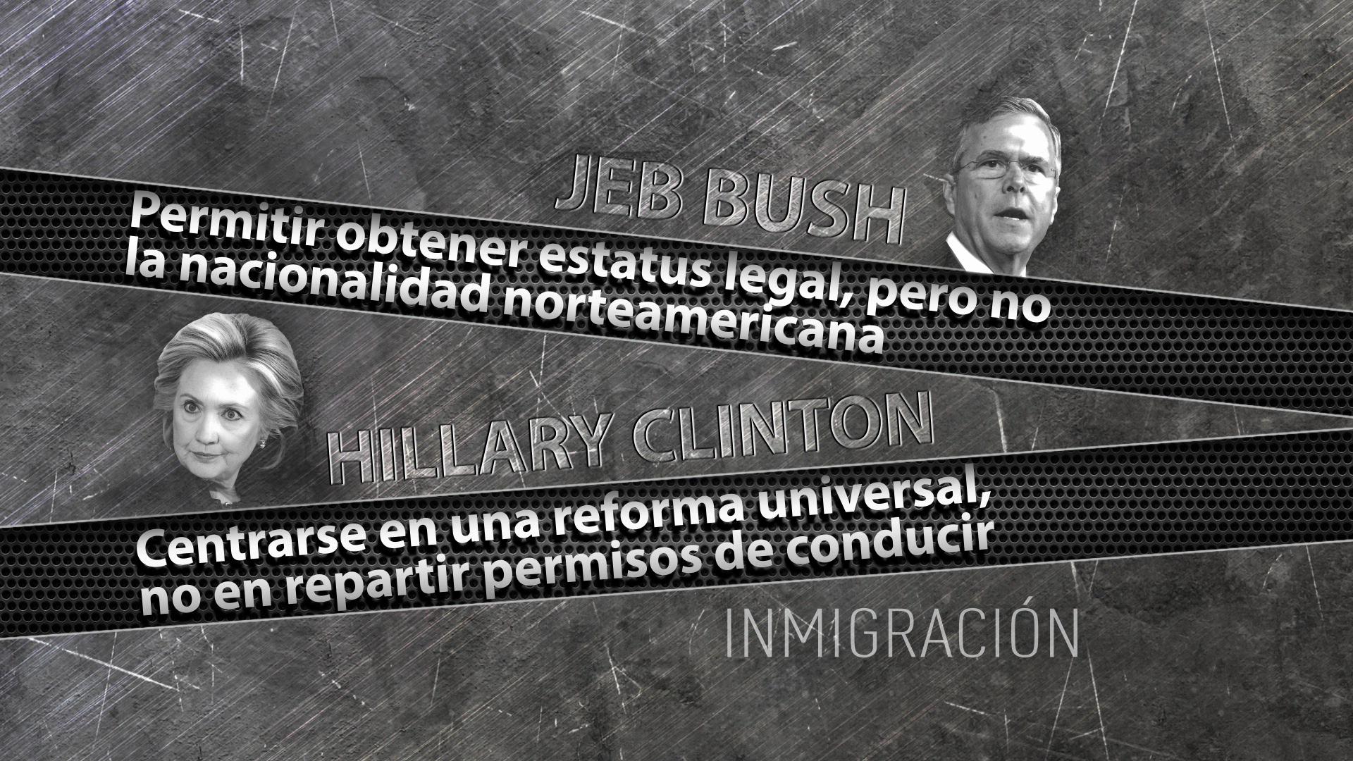 Las posturas de Jeb Bush y Hillary Clinton sobre la inmigración