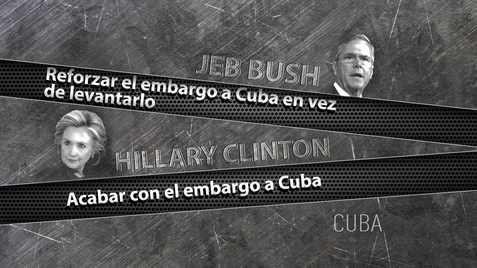 Las posturas de Jeb Bush y Hillary Clinton sobre Cuba