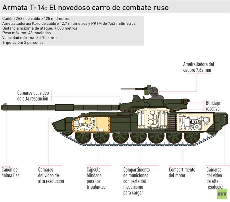 Armata T-14: El novedoso carro de combate ruso