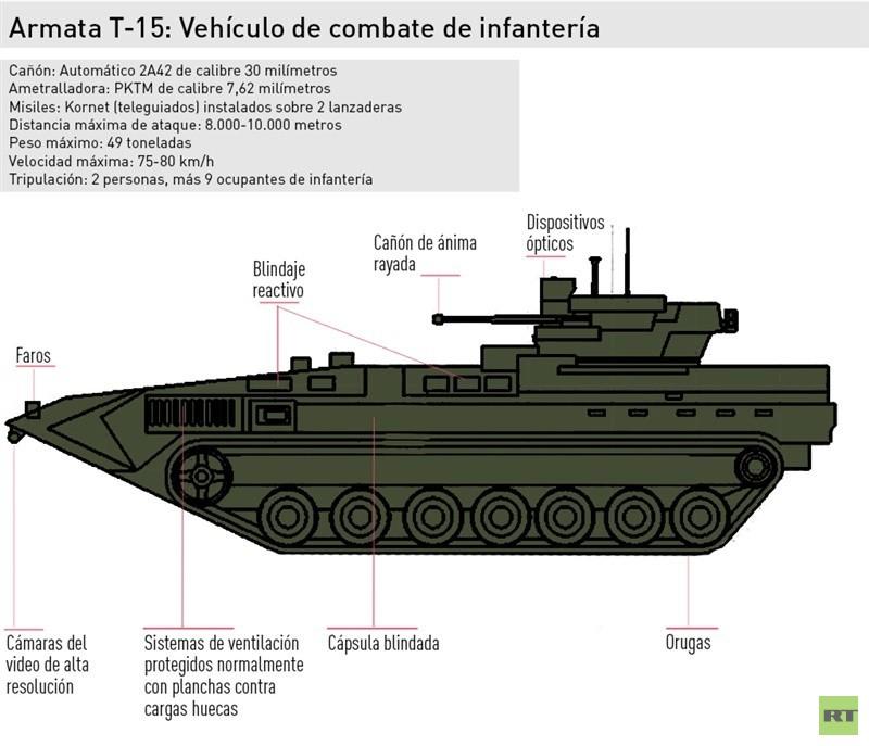 Armata T-15: Vehículo de combate de infantería