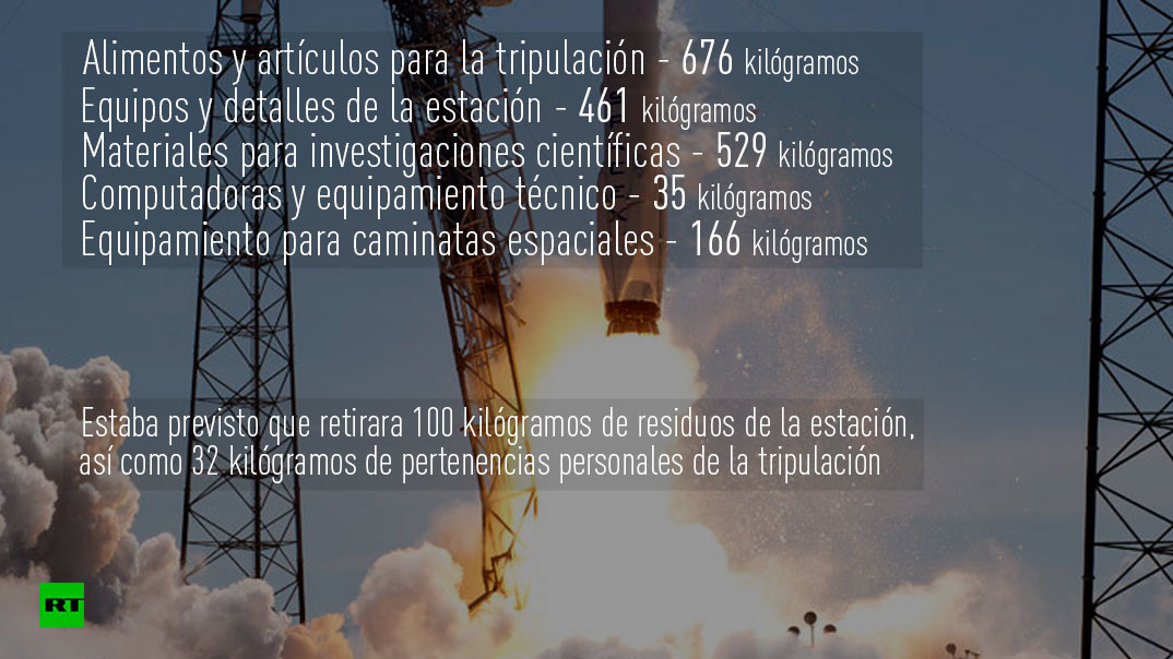VIDEO: Explota el cohete Falcon de SpaceX que se dirigía a la EEI
