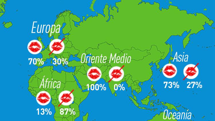 Mapa: ¿Qué región del mundo es un 'paraíso' para los amantes de los besos?