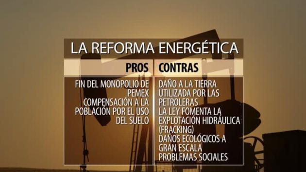 Ventajas e inconvenientes de la polémica reforma energética de México