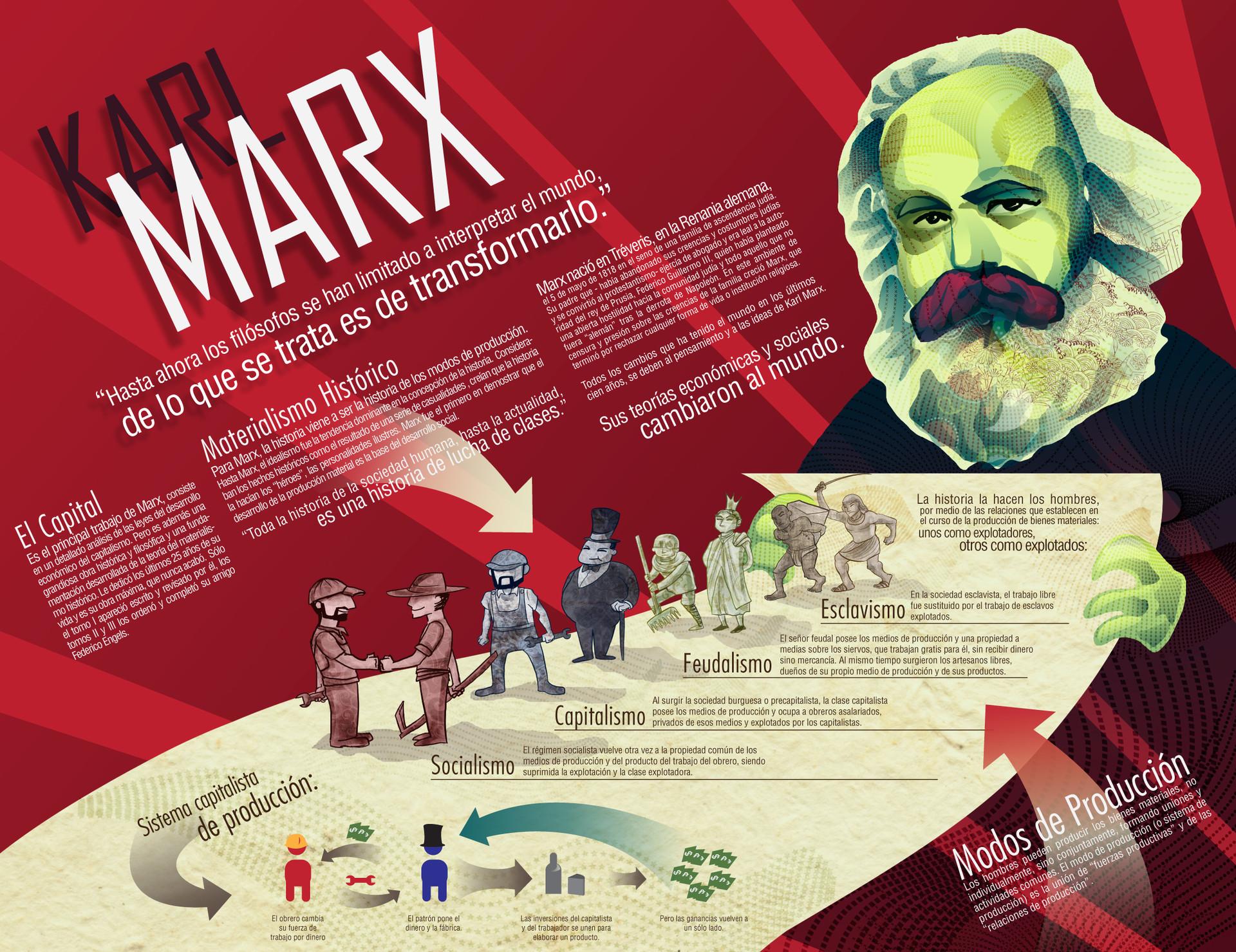 Comunismo y capitalismo: mitos, realidad y futuro - RT