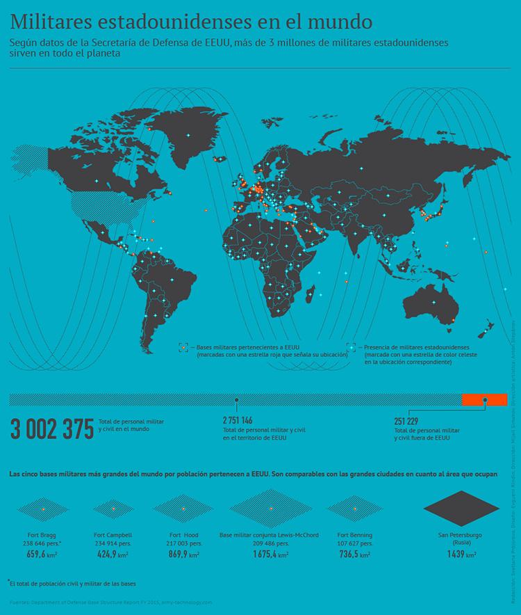 Infografía: Conozca donde se encuentran las bases militares de EE.UU.