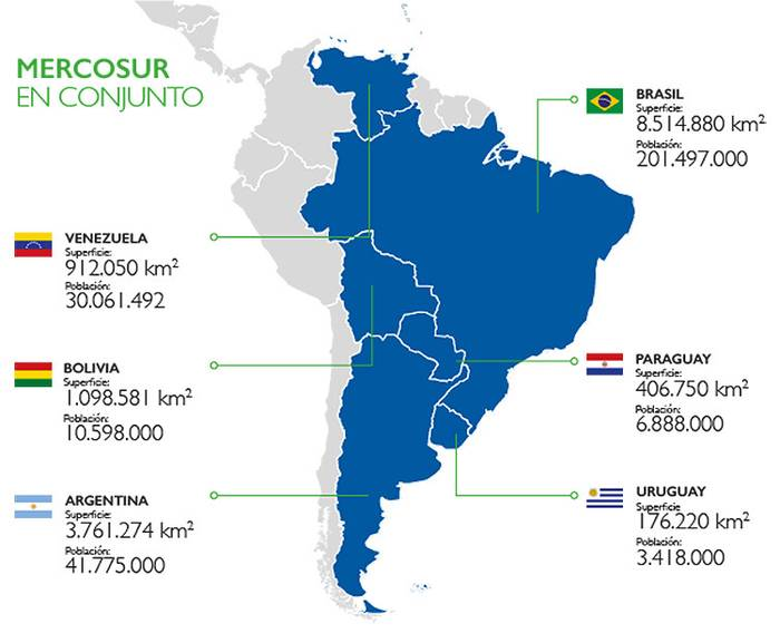 Mercado Común del Sur (Mercosur) - RT