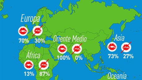 Mapa: ¿Qué región del mundo es un 'paraíso' para los amantes de besos?