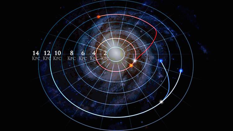Video: ¿Cómo 'viajan' las estrellas por nuestra galaxia?