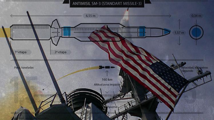 Infografía: Cómo funciona el escudo antimisiles de EE.UU.
