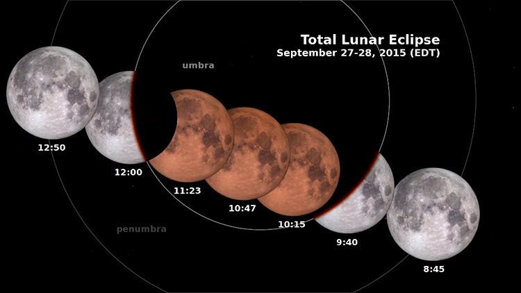 Video: La última 'luna sangrante' iluminará los cielos en septiembre
