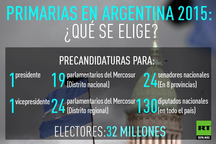 Arrancan las primarias en Argentina: conozca los mayores duelos