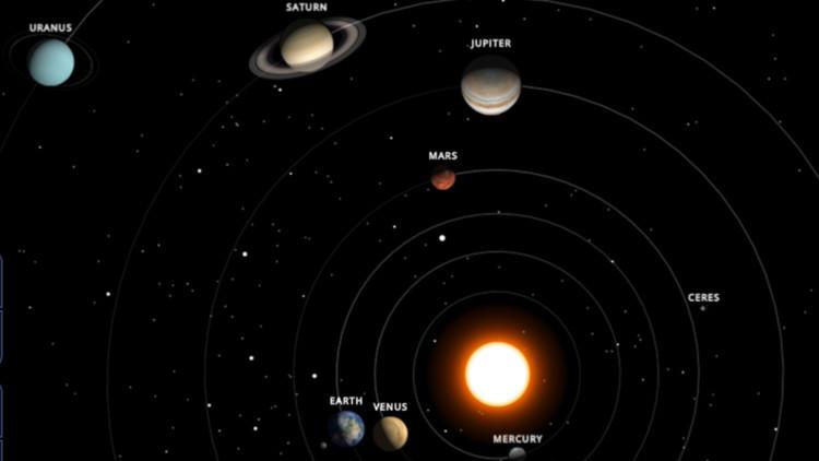 Los planetas se alinearon formando un crucifijo el día de la muerte de Jesús